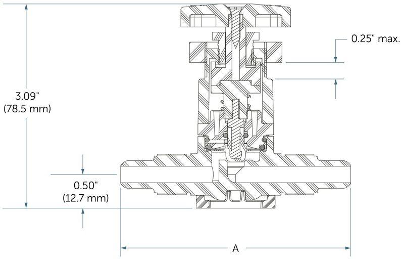 Galtek® SG Series Manual Valves, 1/4