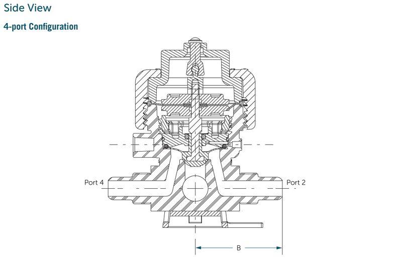 integra u00ae pneumatic valves  1  2 u0026quot  orifice  sampling